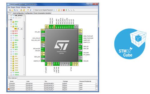 Cube Code Generator Code Generator For Stm32